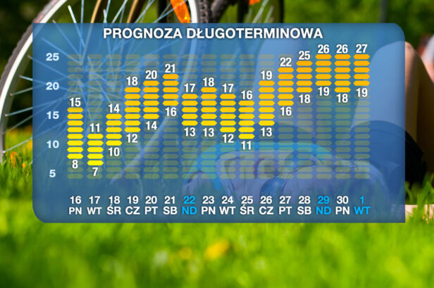 Prognoza pogody tvnmeteo.pl